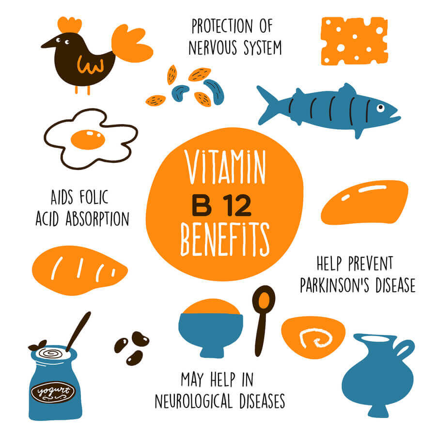 Vitamin B12 benefits.