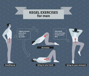 Kegel exercises for men.